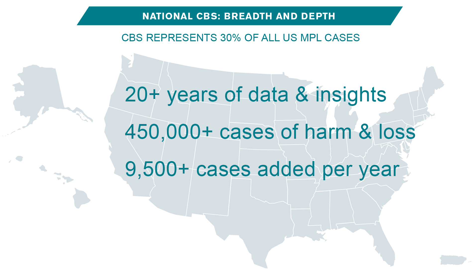 "Illustration of a map of the United States with text over it that says ""CBS Represents 30% of all US MPL Cases"""